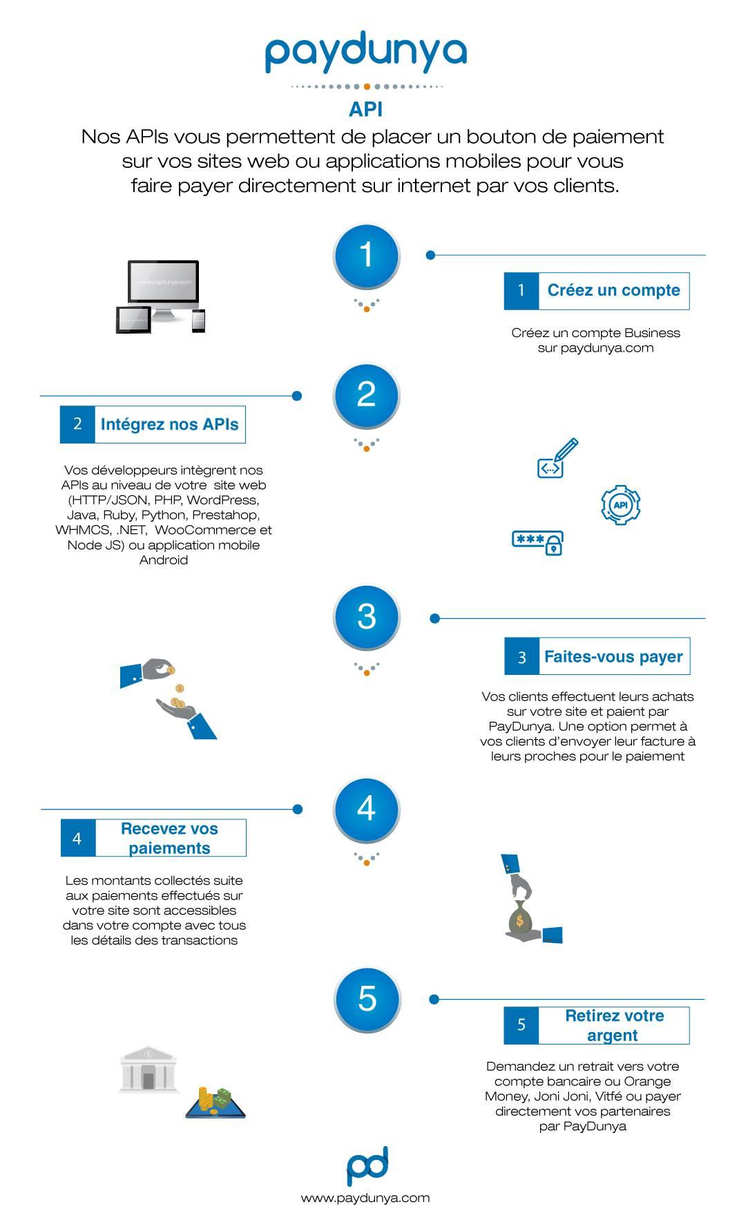 Comment accepter les paiements sur votre site web ou application mobile ?
