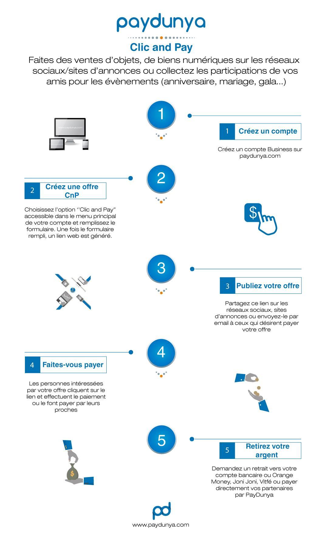 Comment faire des ventes et se faire payer sur les réseaux sociaux, sites d'annonces ?